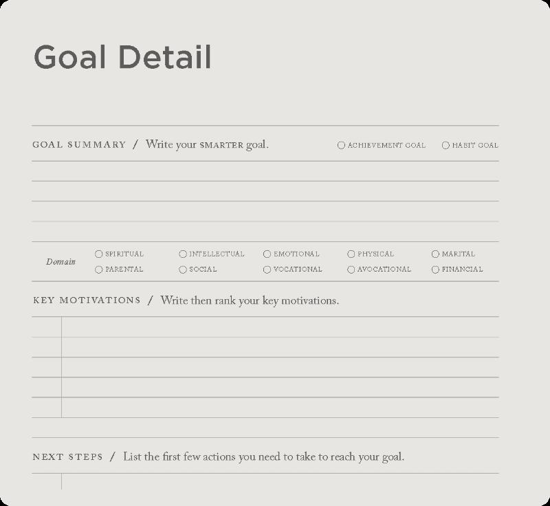 Limit the number goals you set