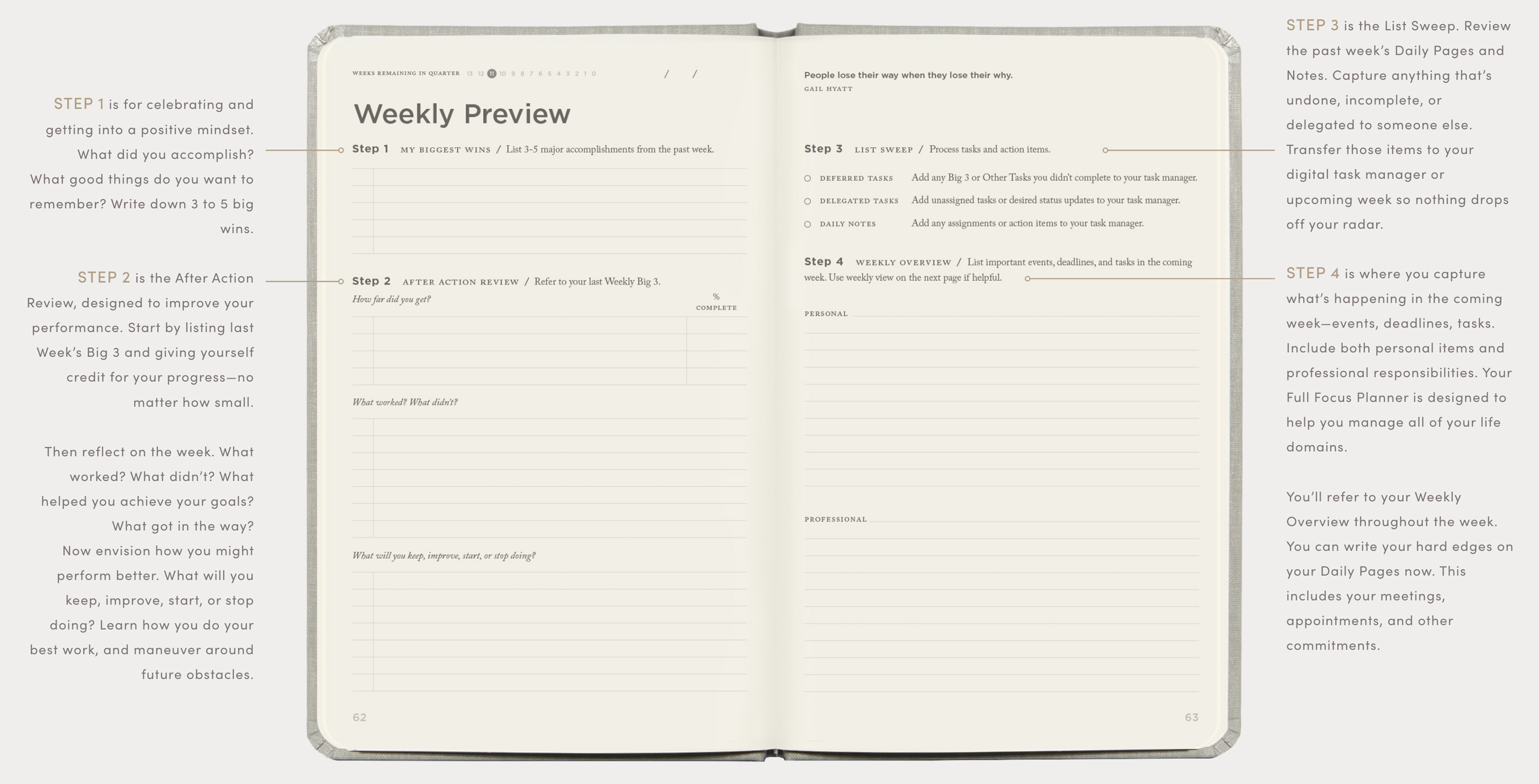 Full Focus Planner weekly preview pages