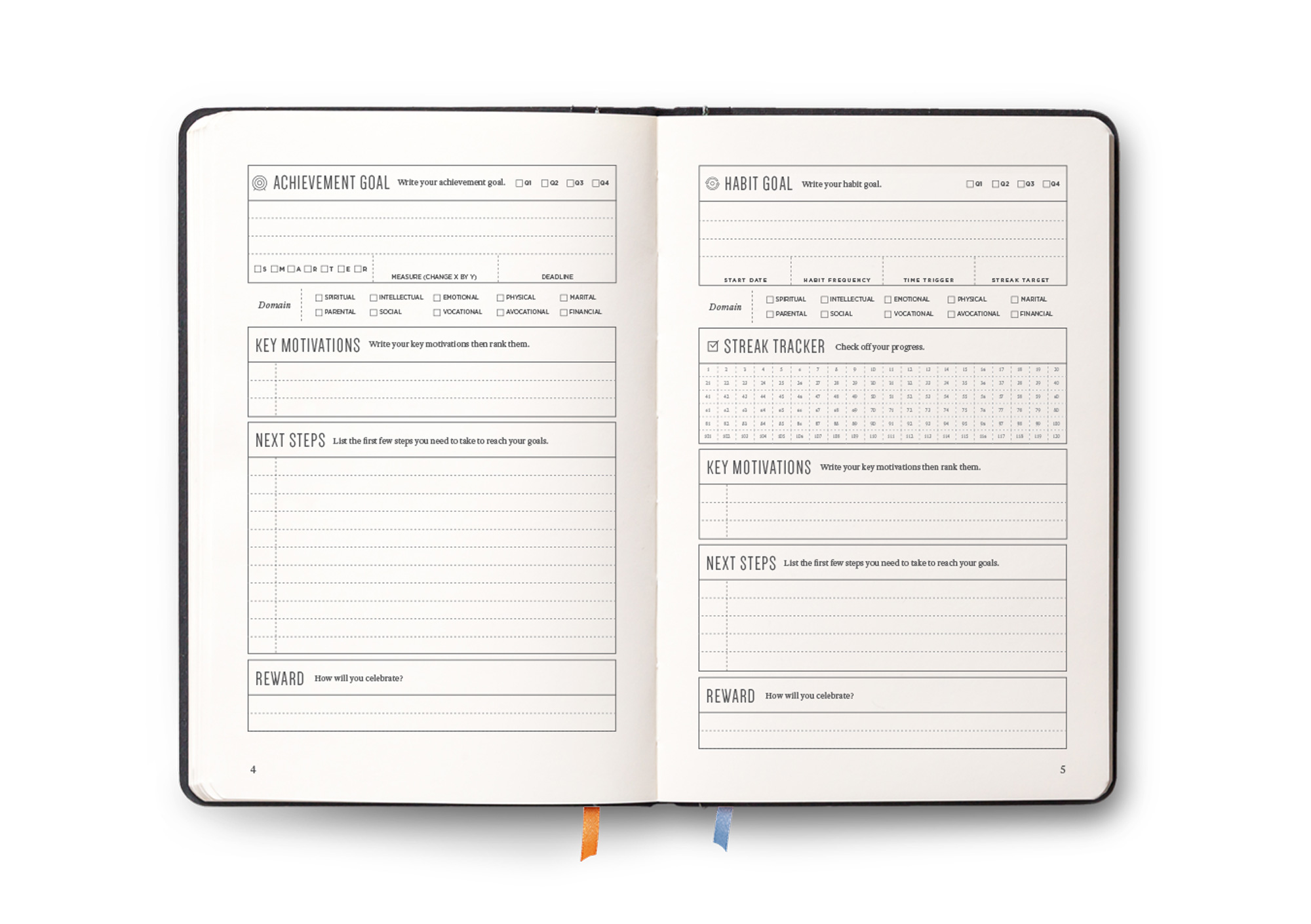 Full Focus Planner | A planner by Michael Hyatt