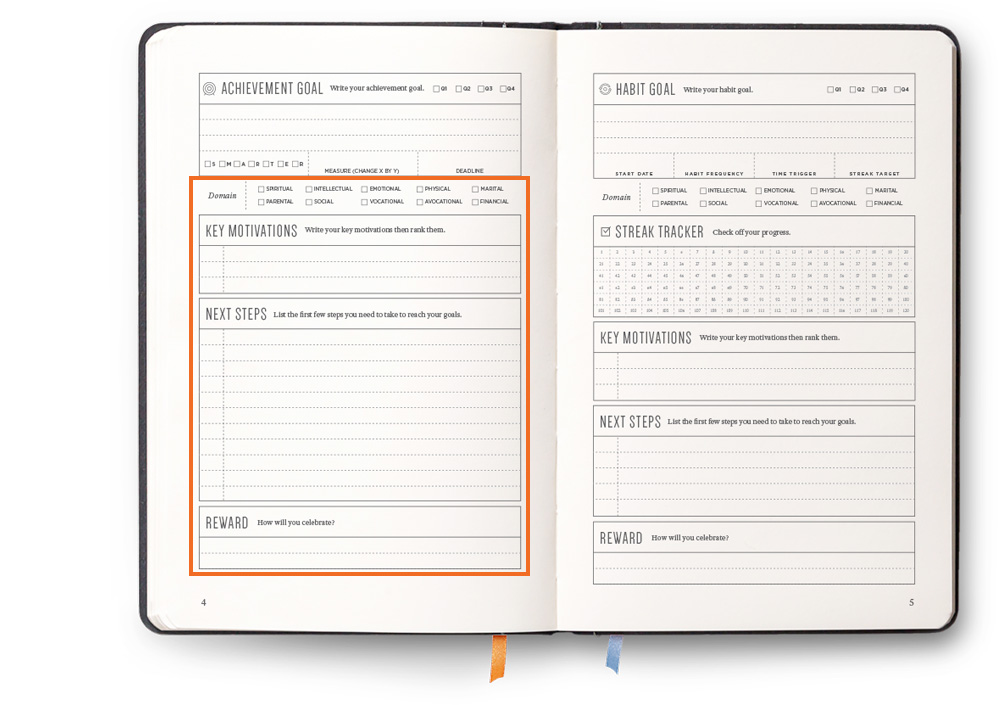 Full focus planner a planner by michael hyatt with goal templates youll never lose sight of your big picture ambitions write down your goals your motivations for achieving them practical next steps pronofoot35fo Images